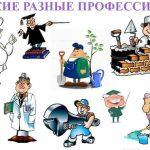 Конкурс плакатов, отражающих профессии, связанные с наукой химией и химическим производством