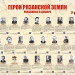 Плакат Герои рязанской земли рожденные в декабре