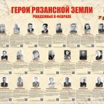 Плакат Герои рязанской земли рожденные в феврале